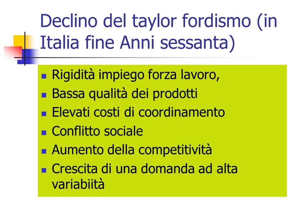 Declino del taylor fordismo (in Italia fine Anni sessanta) Rigidità impiego forza lavoro, Bassa qualità dei prodotti Elevati costi di coordinamento Co