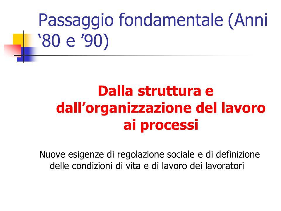 Passaggio fondamentale (Anni '80 e '90) Dalla struttura e dall'organizzazione del lavoro ai processi Nuove esigenze di regolazione sociale e di defini