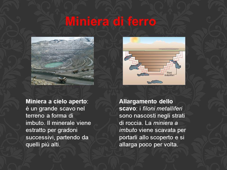Miniera di ferro Allargamento dello scavo: i filoni metalliferi sono nascosti negli strati di roccia. La miniera a imbuto viene scavata per portarli a