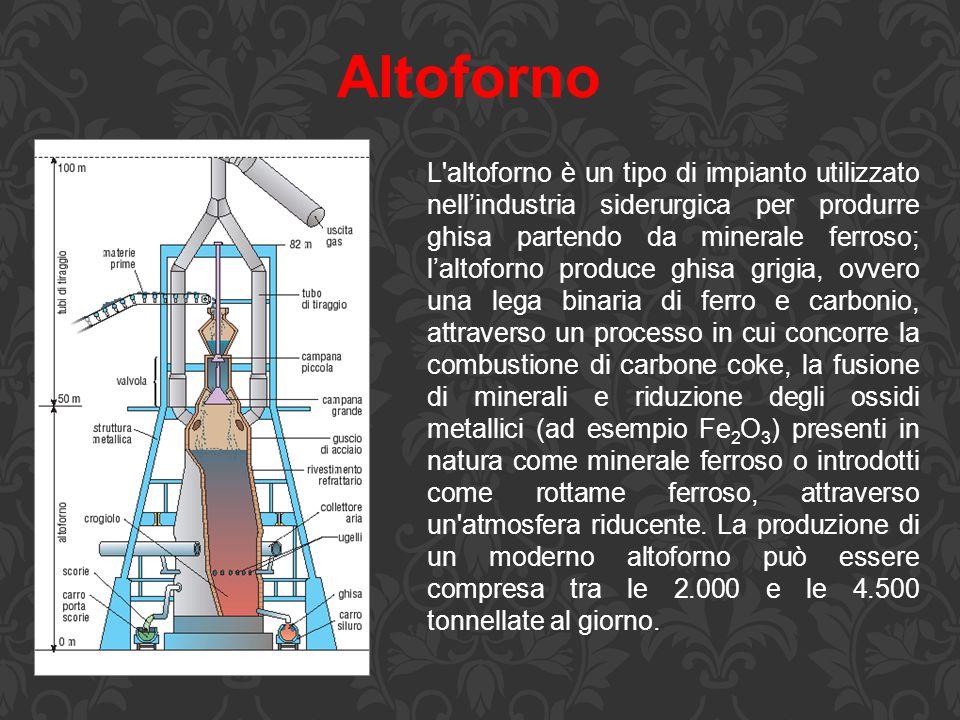 Altoforno L'altoforno è un tipo di impianto utilizzato nell'industria siderurgica per produrre ghisa partendo da minerale ferroso; l'altoforno produce