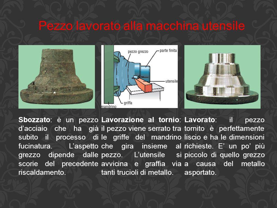Pezzo lavorato alla macchina utensile Sbozzato: è un pezzo d'acciaio che ha già subito il processo di fucinatura. L'aspetto grezzo dipende dalle scori