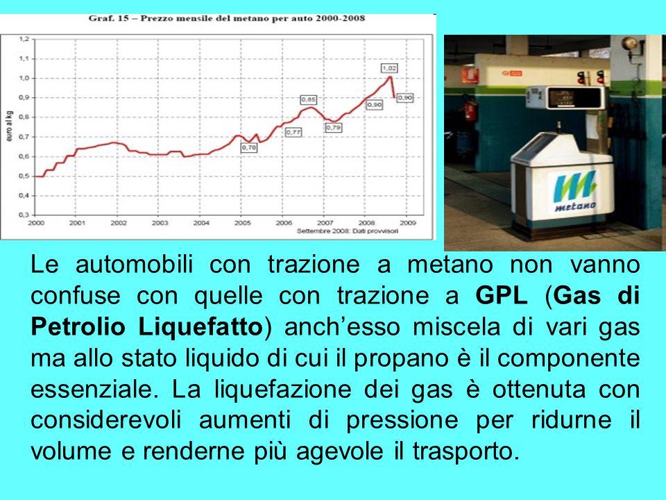 Le automobili con trazione a metano non vanno confuse con quelle con trazione a GPL (Gas di Petrolio Liquefatto) anch'esso miscela di vari gas ma allo stato liquido di cui il propano è il componente essenziale.
