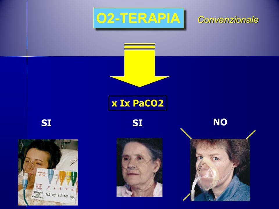 O2-TERAPIA Convenzionale x Ix PaCO2 SI NO