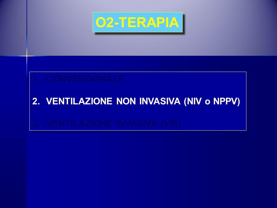 1.CONVENZIONALE 2.VENTILAZIONE NON INVASIVA (NIV o NPPV) 3.VENTILAZIONE INVASIVA (VM) 1.CONVENZIONALE 2.VENTILAZIONE NON INVASIVA (NIV o NPPV) 3.VENTI