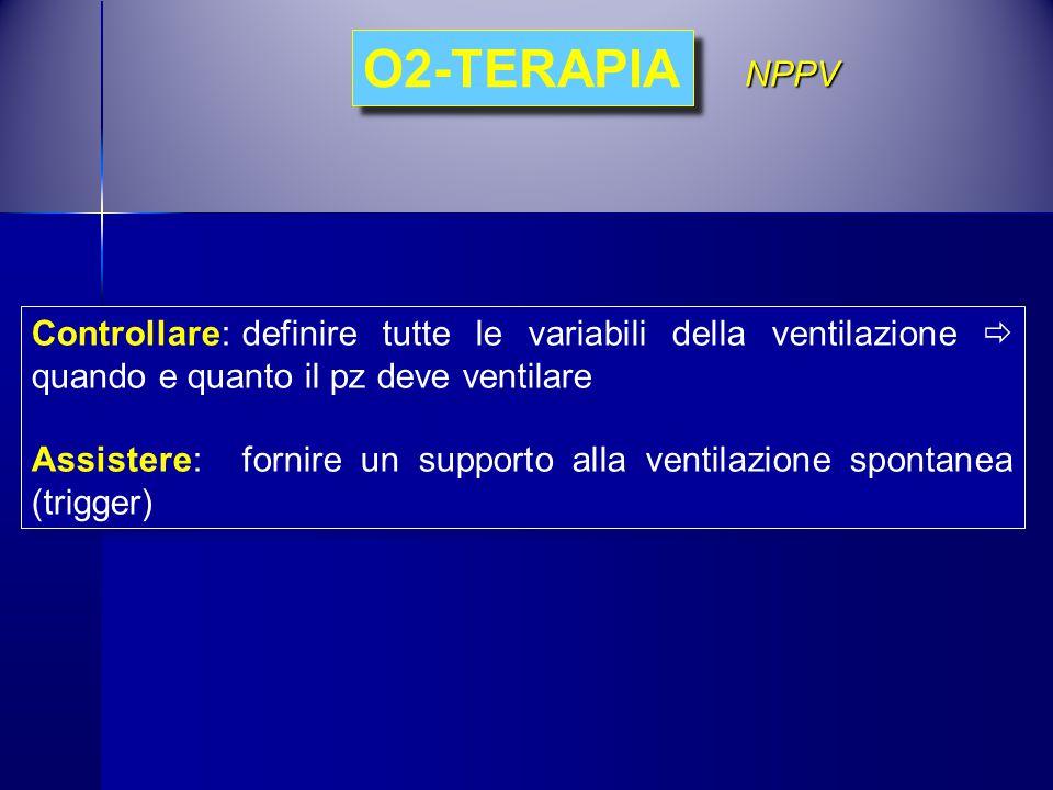 O2-TERAPIA NPPV Controllare: definire tutte le variabili della ventilazione  quando e quanto il pz deve ventilare Assistere: fornire un supporto alla