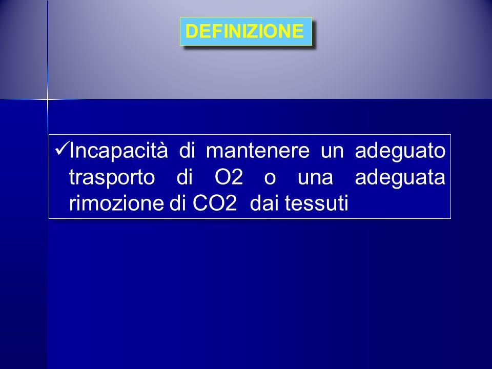 DEFINIZIONE Incapacità di mantenere un adeguato trasporto di O2 o una adeguata rimozione di CO2 dai tessuti