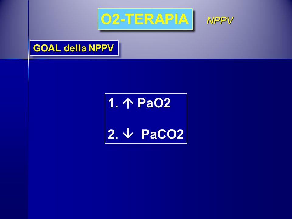 GOAL della NPPV 1.  PaO2 2.  PaCO2 1.  PaO2 2.  PaCO2 NPPV