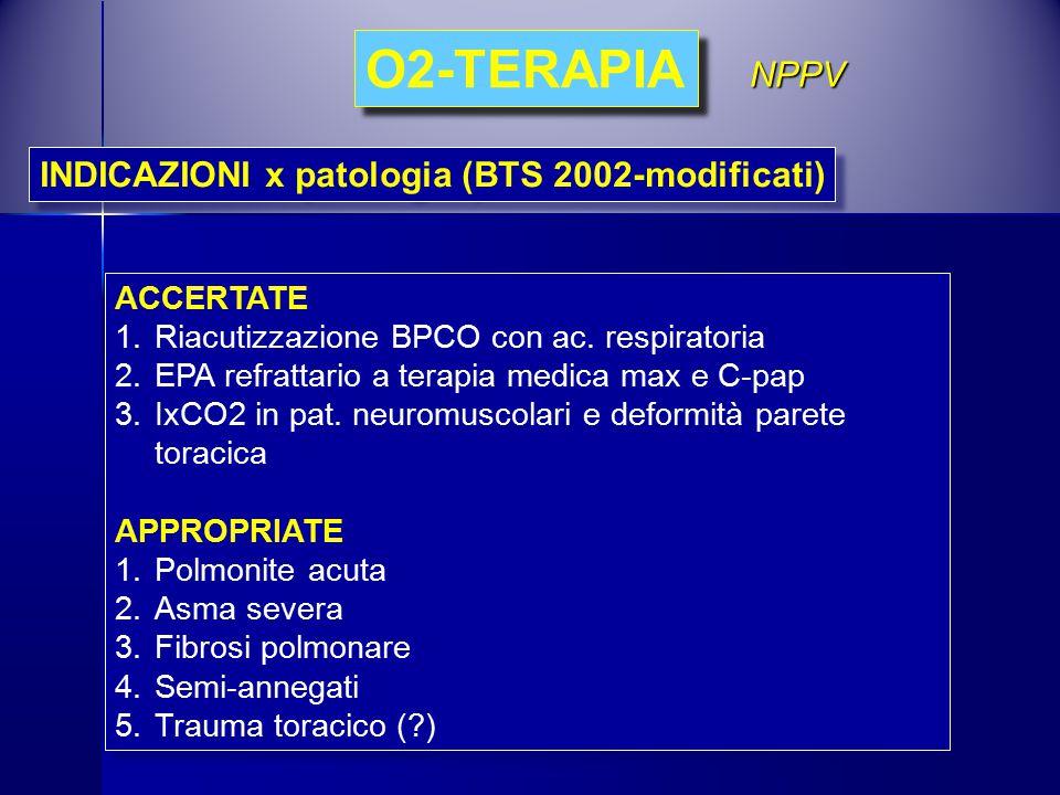 O2-TERAPIA ACCERTATE 1.Riacutizzazione BPCO con ac. respiratoria 2.EPA refrattario a terapia medica max e C-pap 3.IxCO2 in pat. neuromuscolari e defor