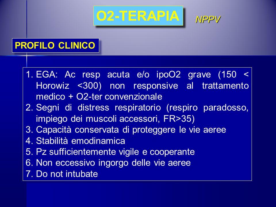 PROFILO CLINICO 1.EGA: Ac resp acuta e/o ipoO2 grave (150 < Horowiz <300) non responsive al trattamento medico + O2-ter convenzionale 2.Segni di distr