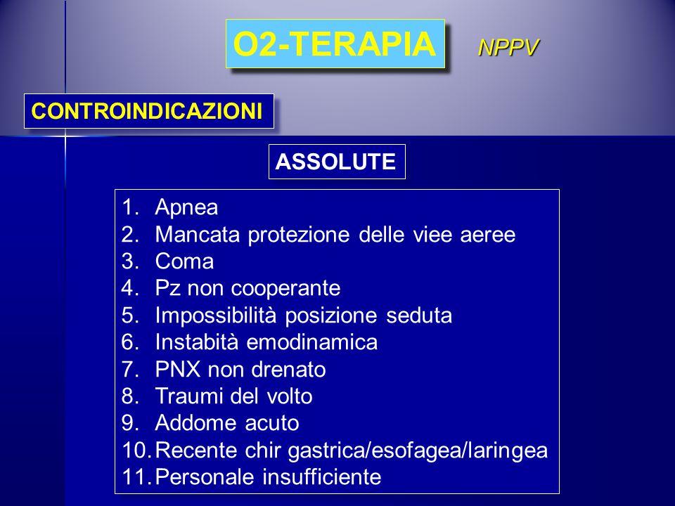CONTROINDICAZIONI 1.Apnea 2.Mancata protezione delle viee aeree 3.Coma 4.Pz non cooperante 5.Impossibilità posizione seduta 6.Instabità emodinamica 7.