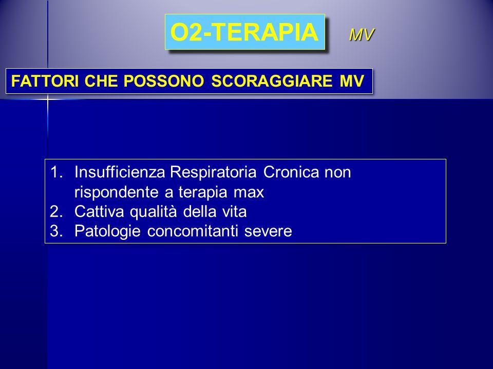 MV FATTORI CHE POSSONO SCORAGGIARE MV 1.Insufficienza Respiratoria Cronica non rispondente a terapia max 2.Cattiva qualità della vita 3.Patologie conc