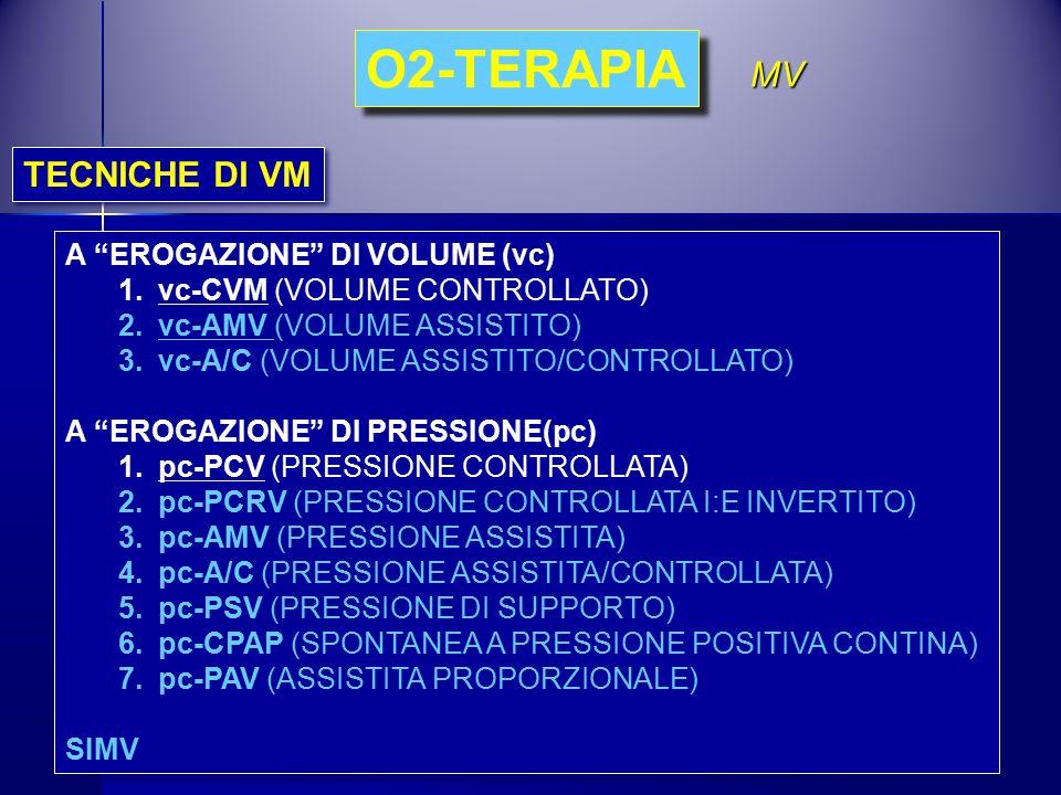 """A """"EROGAZIONE"""" DI VOLUME (vc) 1.vc-CVM (VOLUME CONTROLLATO) 2.vc-AMV (VOLUME ASSISTITO) 3.vc-A/C (VOLUME ASSISTITO/CONTROLLATO) A """"EROGAZIONE"""" DI PRES"""