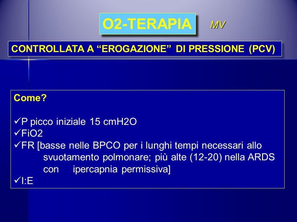 Come? P picco iniziale 15 cmH2O FiO2 FR [basse nelle BPCO per i lunghi tempi necessari allo svuotamento polmonare; più alte (12-20) nella ARDS con ipe