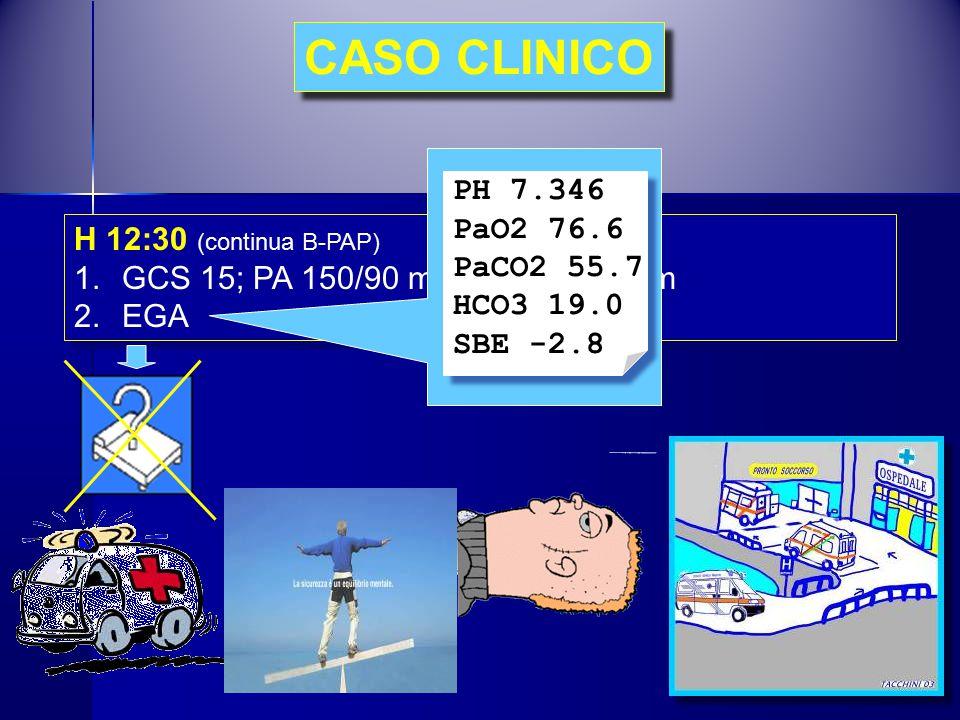 CASO CLINICO H 12:30 (continua B-PAP) 1.GCS 15; PA 150/90 mmHg; FC 98 bpm 2.EGA H 12:30 (continua B-PAP) 1.GCS 15; PA 150/90 mmHg; FC 98 bpm 2.EGA PH