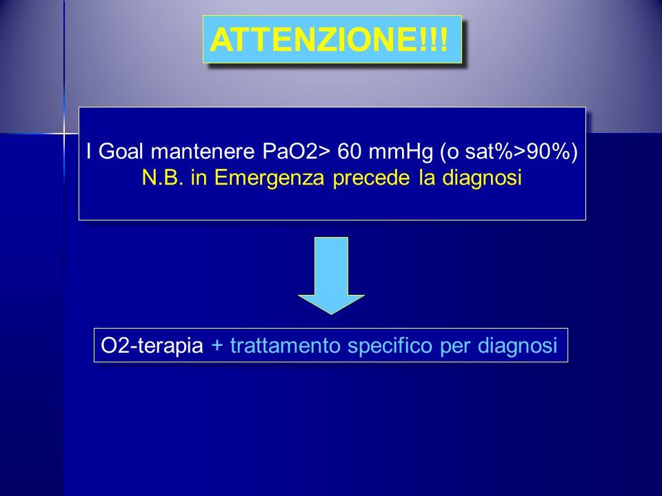I Goal mantenere PaO2> 60 mmHg (o sat%>90%) N.B. in Emergenza precede la diagnosi I Goal mantenere PaO2> 60 mmHg (o sat%>90%) N.B. in Emergenza preced