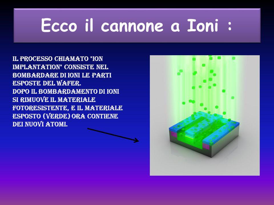 Ecco il cannone a Ioni : Il processo chiamato