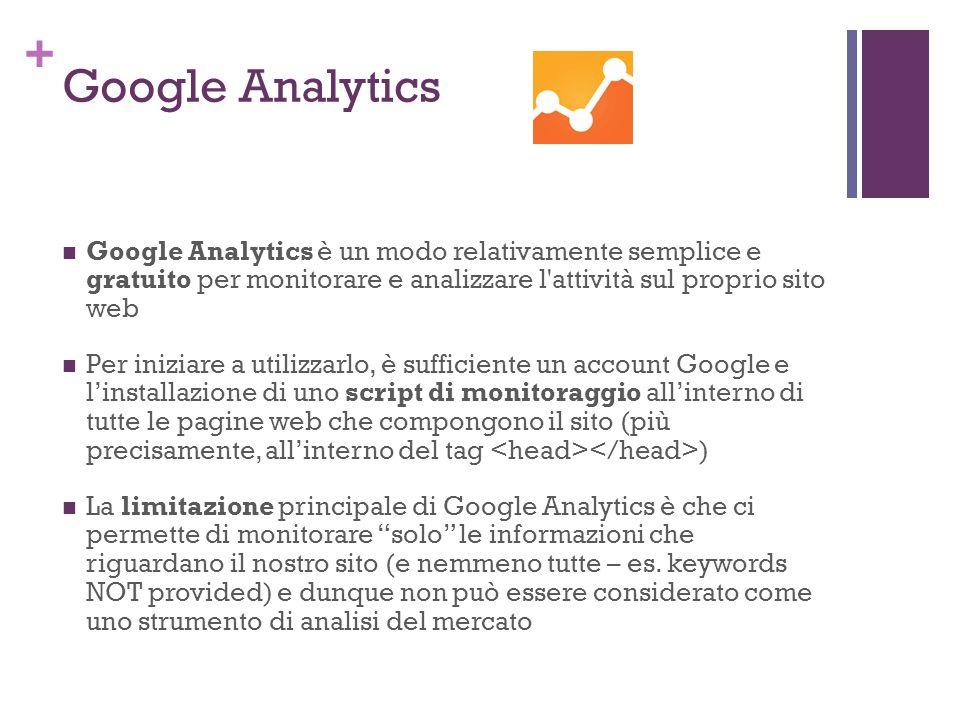 + Google Analytics Google Analytics è un modo relativamente semplice e gratuito per monitorare e analizzare l attività sul proprio sito web Per iniziare a utilizzarlo, è sufficiente un account Google e l'installazione di uno script di monitoraggio all'interno di tutte le pagine web che compongono il sito (più precisamente, all'interno del tag ) La limitazione principale di Google Analytics è che ci permette di monitorare solo le informazioni che riguardano il nostro sito (e nemmeno tutte – es.