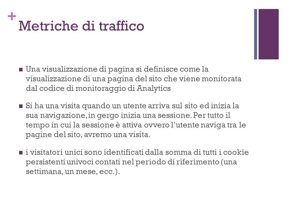 + Metriche di traffico Una visualizzazione di pagina si definisce come la visualizzazione di una pagina del sito che viene monitorata dal codice di monitoraggio di Analytics Si ha una visita quando un utente arriva sul sito ed inizia la sua navigazione, in gergo inizia una sessione.