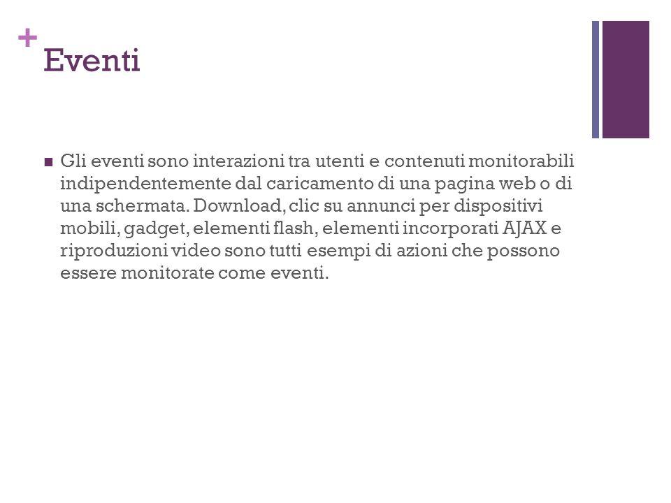 + Eventi Gli eventi sono interazioni tra utenti e contenuti monitorabili indipendentemente dal caricamento di una pagina web o di una schermata.