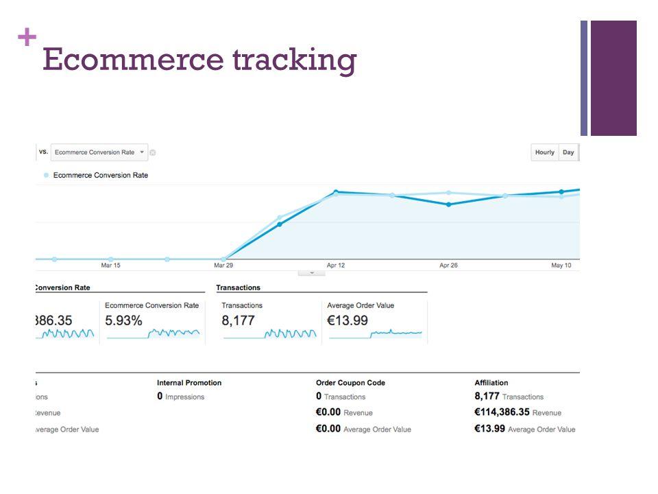 + Ecommerce tracking