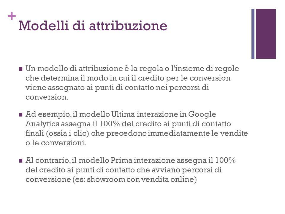 + Modelli di attribuzione Un modello di attribuzione è la regola o l insieme di regole che determina il modo in cui il credito per le conversion viene assegnato ai punti di contatto nei percorsi di conversion.