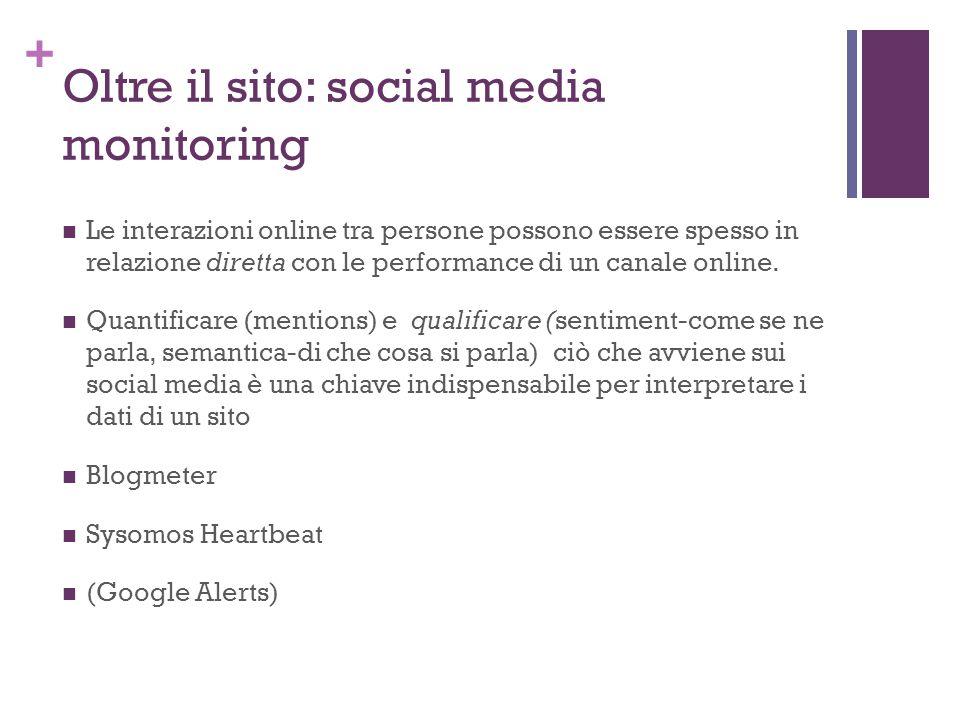 + Oltre il sito: social media monitoring Le interazioni online tra persone possono essere spesso in relazione diretta con le performance di un canale online.
