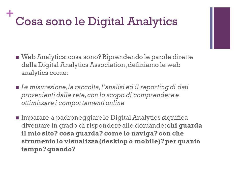 + Un aiuto: la google analytics academy Le Adwords licence Google Analytics academy