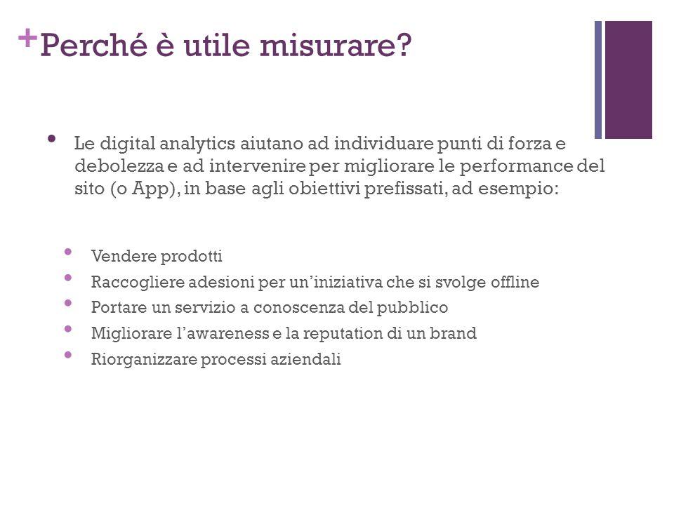 + Le metriche di performance Obiettivi, Ecommerce