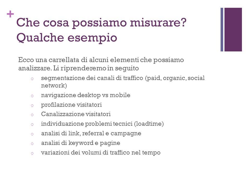 + SEO analytics: le keywords