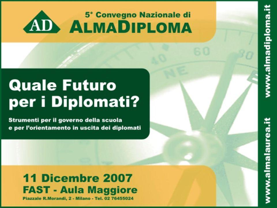 E. Pasca, AlmaLaurea 5º Convegno Nazionale QUALE FUTURO PER I DIPLOMATI.