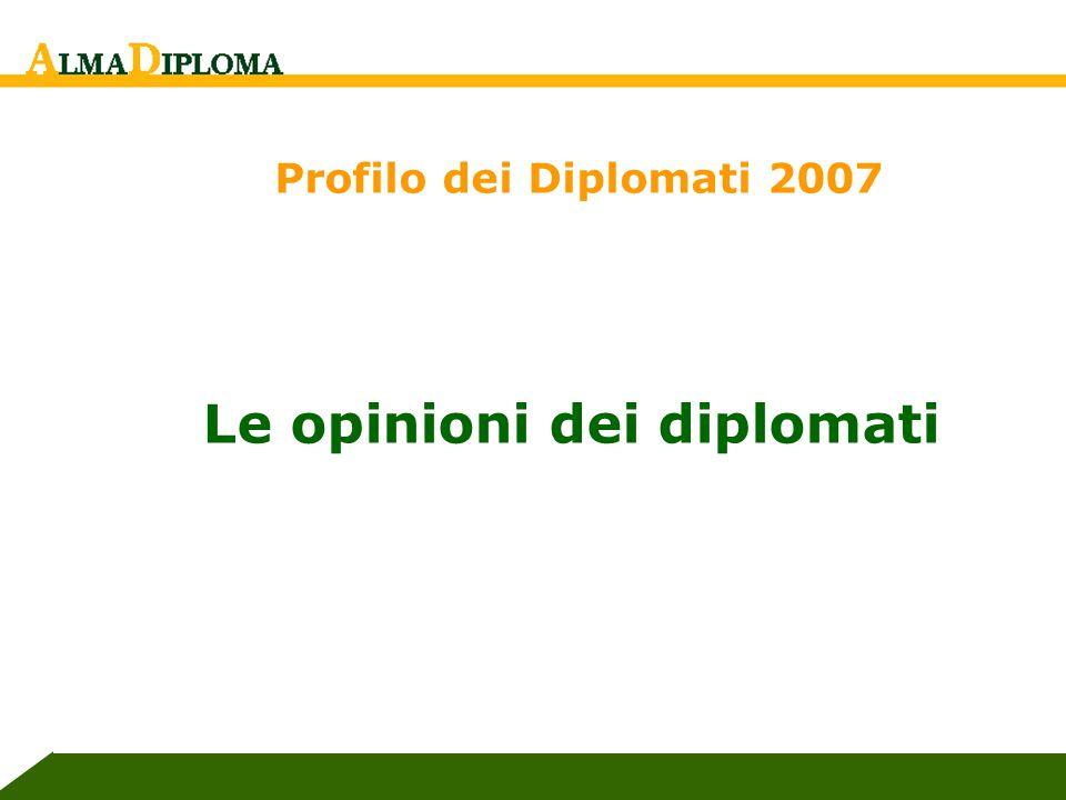 E. Pasca, AlmaLaurea Le opinioni dei diplomati Profilo dei Diplomati 2007