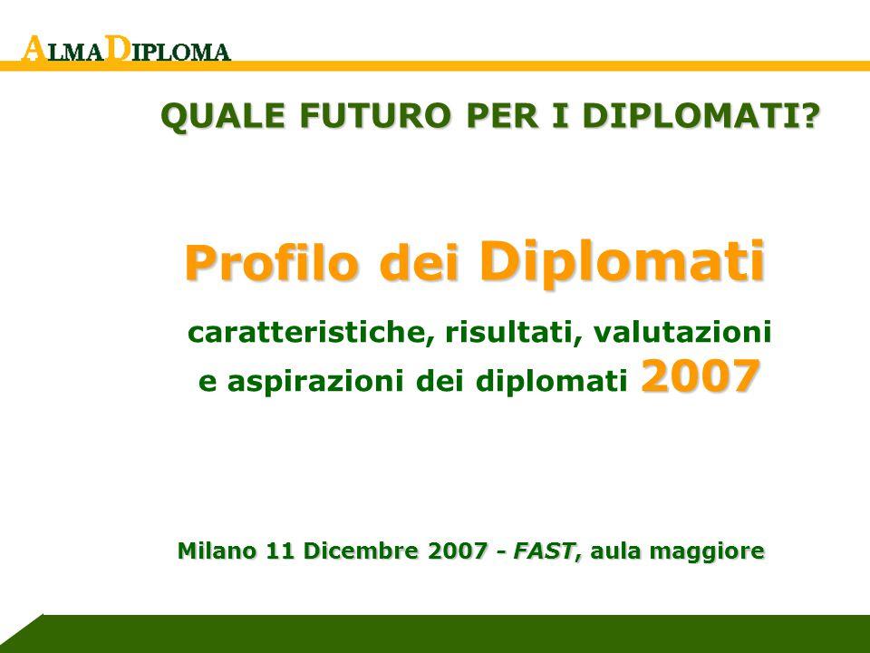 E. Pasca, AlmaLaurea Profilo dei Diplomati 2007 caratteristiche, risultati, valutazioni e aspirazioni dei diplomati 2007 Milano 11 Dicembre 2007 - FAS