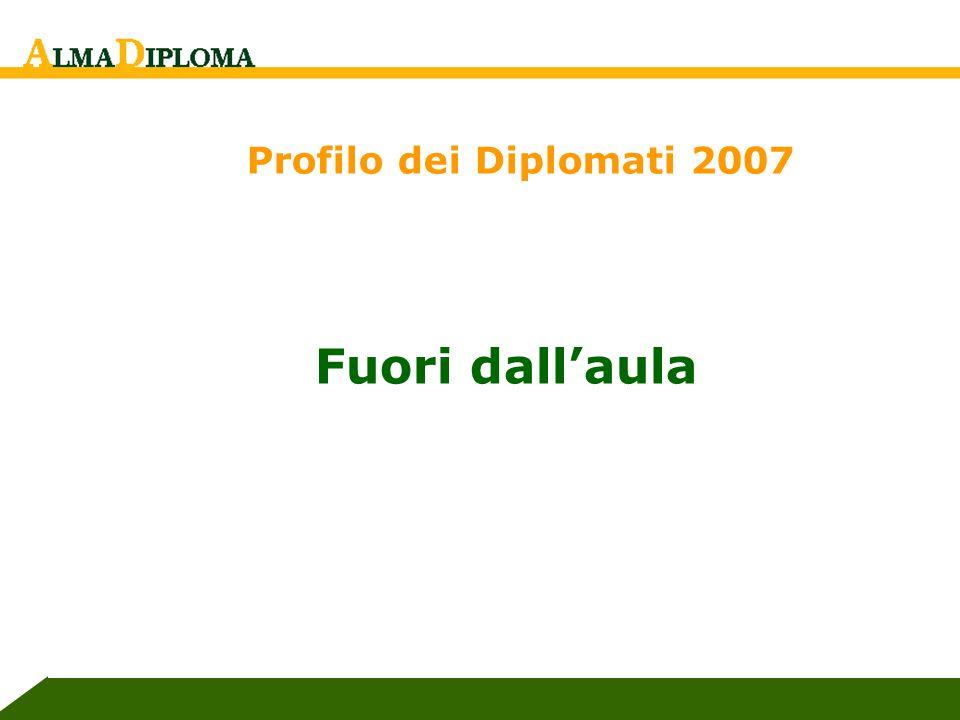 E. Pasca, AlmaLaurea Fuori dall'aula Profilo dei Diplomati 2007