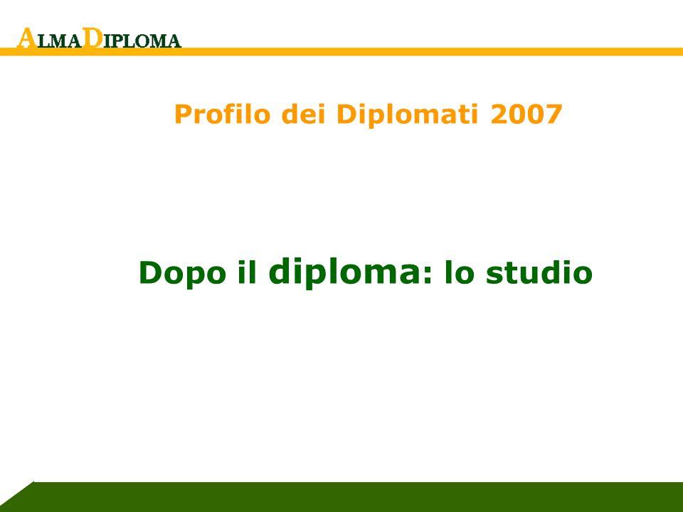 E. Pasca, AlmaLaurea Dopo il diploma : lo studio Profilo dei Diplomati 2007