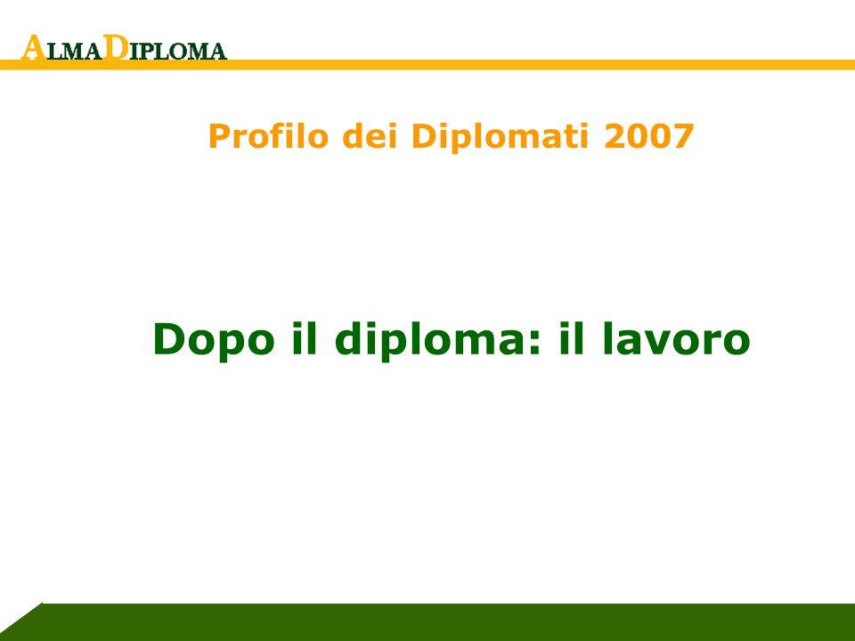 E. Pasca, AlmaLaurea Dopo il diploma: il lavoro Profilo dei Diplomati 2007