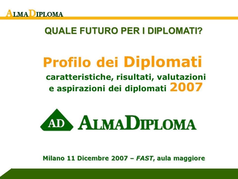 E. Pasca, AlmaLaurea Profilo dei Diplomati caratteristiche, risultati, valutazioni e aspirazioni dei diplomati 2007 Milano 11 Dicembre 2007 – FAST, au