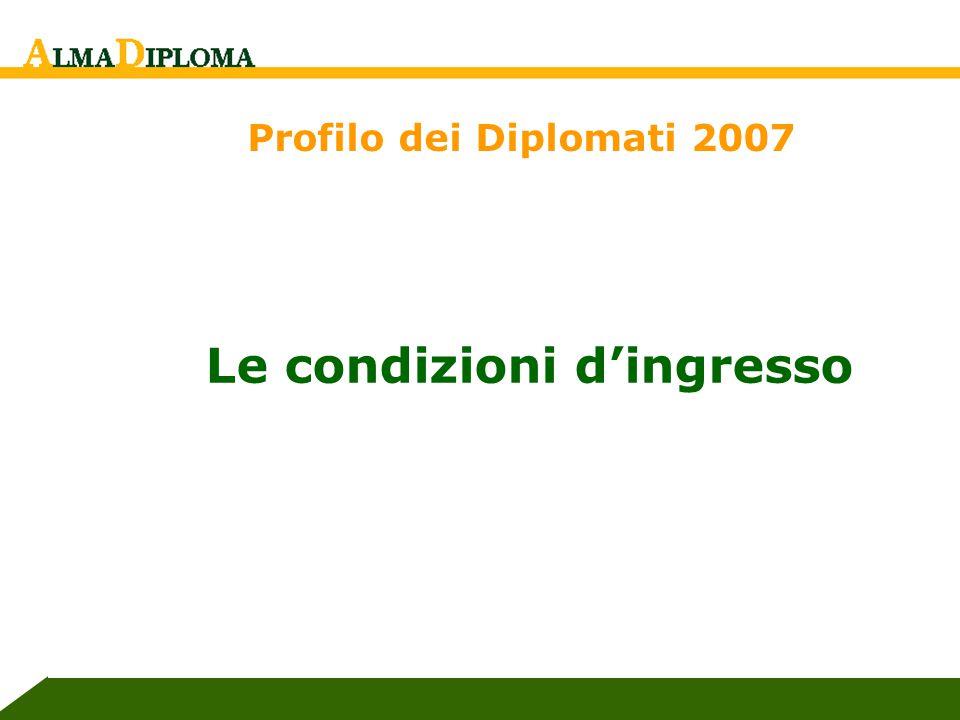 E. Pasca, AlmaLaurea Le condizioni d'ingresso Profilo dei Diplomati 2007