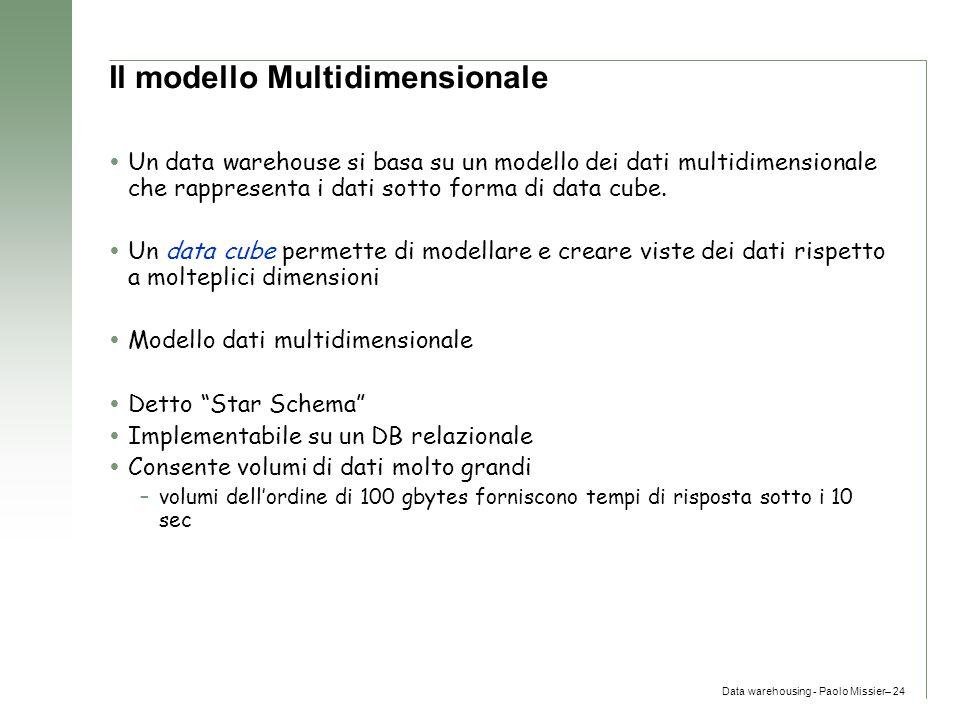 Data warehousing - Paolo Missier– 24 Il modello Multidimensionale  Un data warehouse si basa su un modello dei dati multidimensionale che rappresenta
