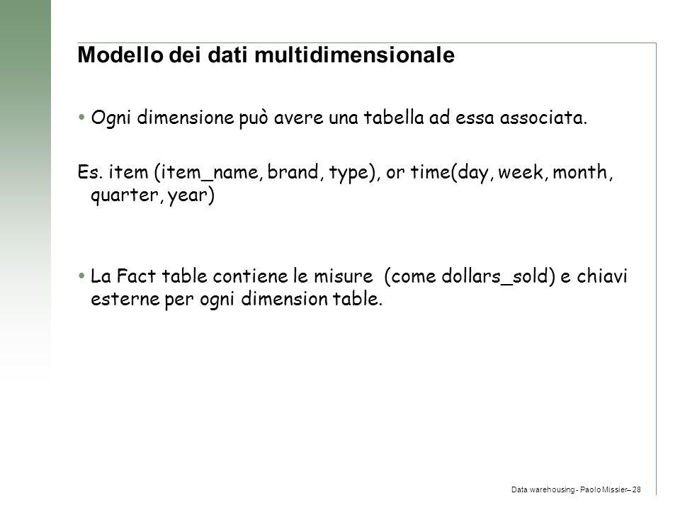 Data warehousing - Paolo Missier– 28 Modello dei dati multidimensionale  Ogni dimensione può avere una tabella ad essa associata. Es. item (item_name