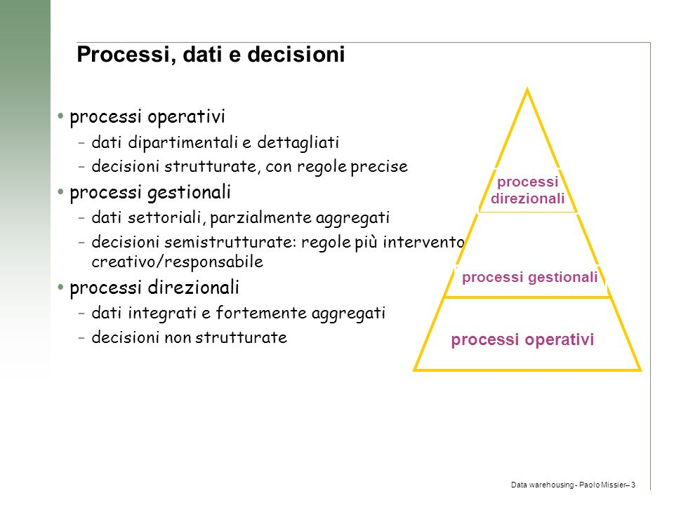 Data warehousing - Paolo Missier– 3 Processi, dati e decisioni  processi operativi –dati dipartimentali e dettagliati –decisioni strutturate, con reg