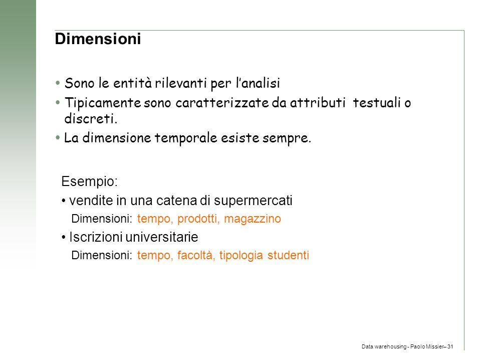 Data warehousing - Paolo Missier– 31 Dimensioni  Sono le entità rilevanti per l'analisi  Tipicamente sono caratterizzate da attributi testuali o dis