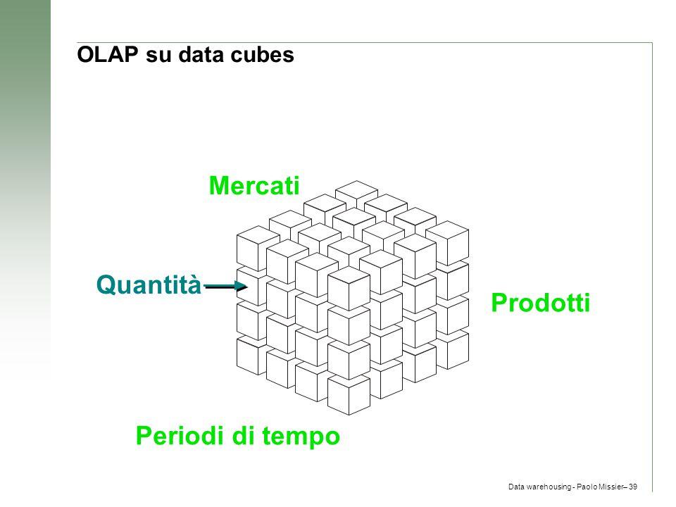 Data warehousing - Paolo Missier– 39 OLAP su data cubes Prodotti Periodi di tempo Mercati Quantità Vendite
