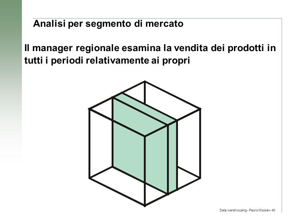 Data warehousing - Paolo Missier– 40 Il manager regionale esamina la vendita dei prodotti in tutti i periodi relativamente ai propri mercat i Analisi
