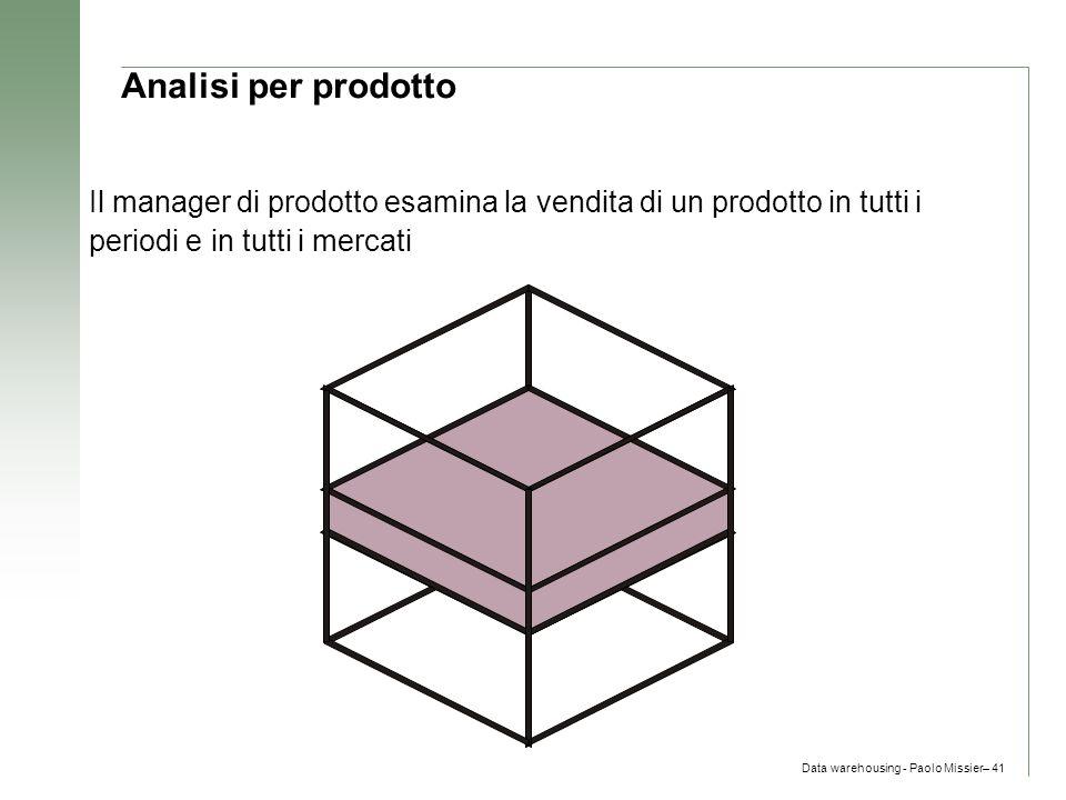 Data warehousing - Paolo Missier– 41 Il manager di prodotto esamina la vendita di un prodotto in tutti i periodi e in tutti i mercati Analisi per prod