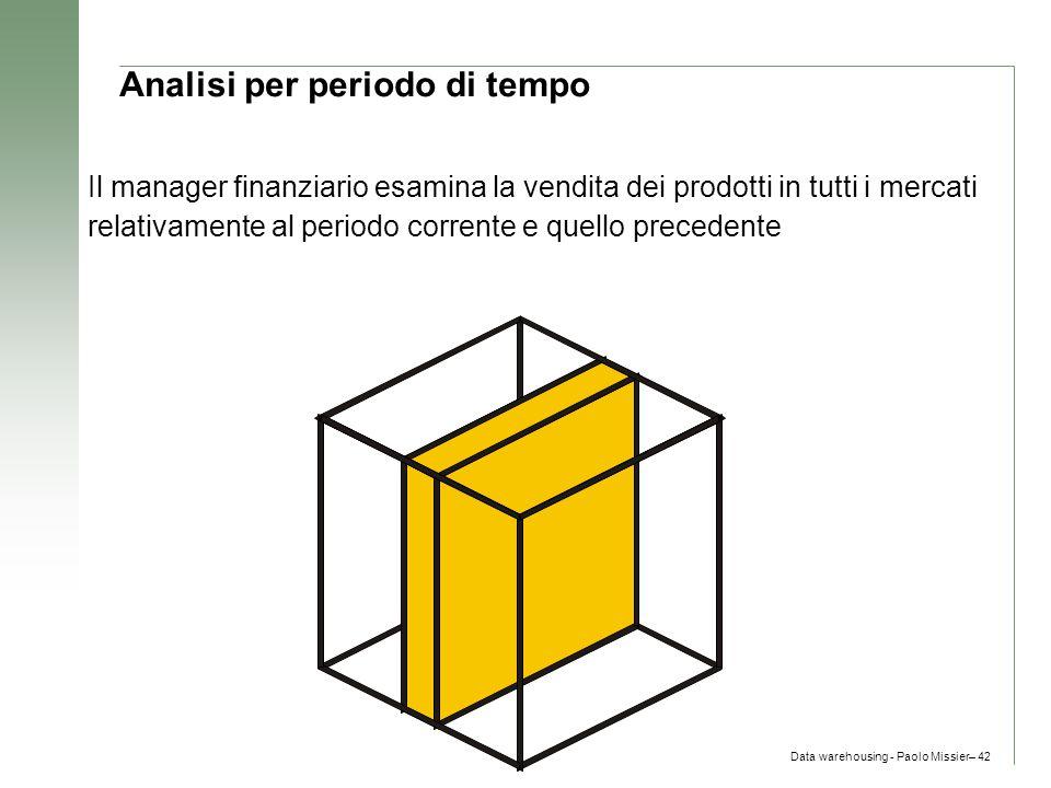 Data warehousing - Paolo Missier– 42 Il manager finanziario esamina la vendita dei prodotti in tutti i mercati relativamente al periodo corrente e que