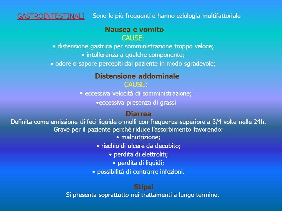 GASTROINTESTINALI Sono le più frequenti e hanno eziologia multifattoriale Nausea e vomito CAUSE: distensione gastrica per somministrazione troppo velo