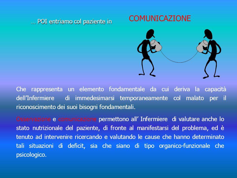 … POI entriamo col paziente in COMUNICAZIONE Che rappresenta un elemento fondamentale da cui deriva la capacità dell'Infermiere di immedesimarsi tempo