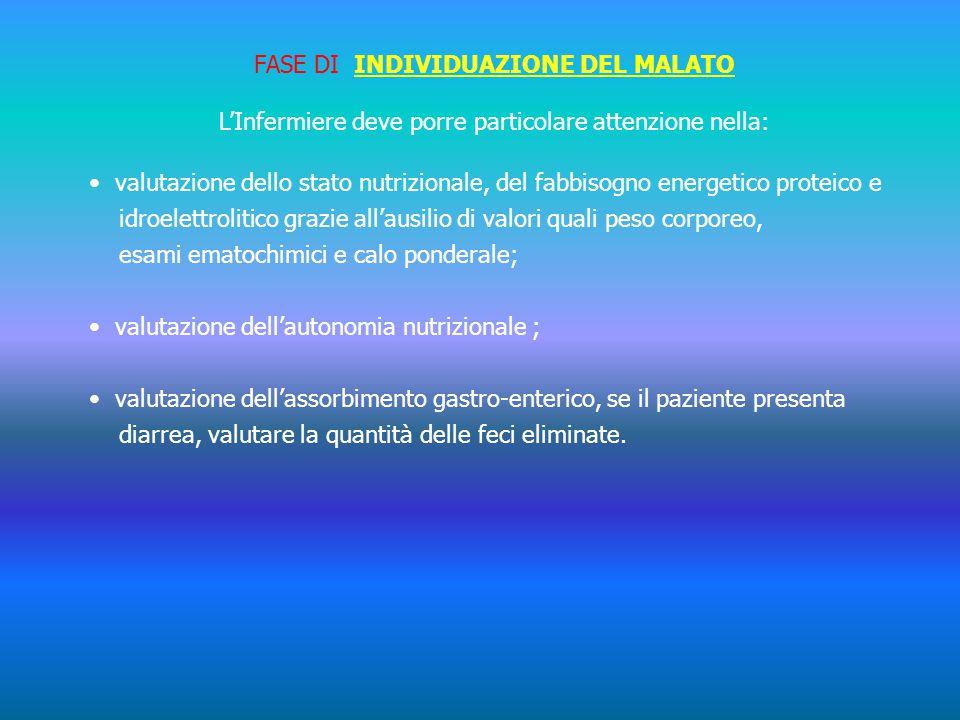 FASE DI INDIVIDUAZIONE DEL MALATO L'Infermiere deve porre particolare attenzione nella: valutazione dello stato nutrizionale, del fabbisogno energetic