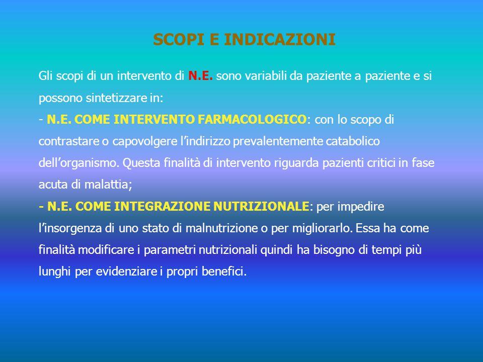 SCOPI E INDICAZIONI Gli scopi di un intervento di N.E. sono variabili da paziente a paziente e si possono sintetizzare in: - N.E. COME INTERVENTO FARM
