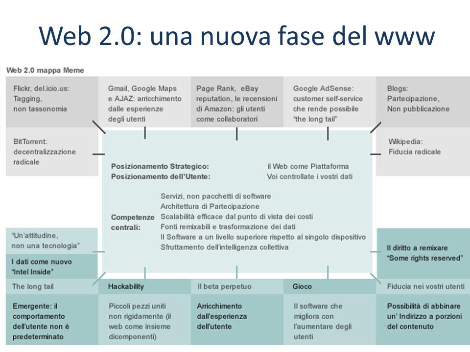 Web 2.0: una nuova fase del www